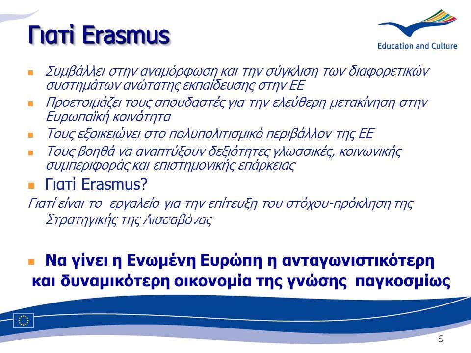 5 Γιατί Erasmus Συμβάλλει στην αναμόρφωση και την σύγκλιση των διαφορετικών συστημάτων ανώτατης εκπαίδευσης στην ΕΕ Προετοιμάζει τους σπουδαστές για την ελεύθερη μετακίνηση στην Ευρωπαϊκή κοινότητα Τους εξοικειώνει στο πολυπολιτισμικό περιβάλλον της ΕΕ Τους βοηθά να αναπτύξουν δεξιότητες γλωσσικές, κοινωνικής συμπεριφοράς και επιστημονικής επάρκειας Γιατί Erasmus.