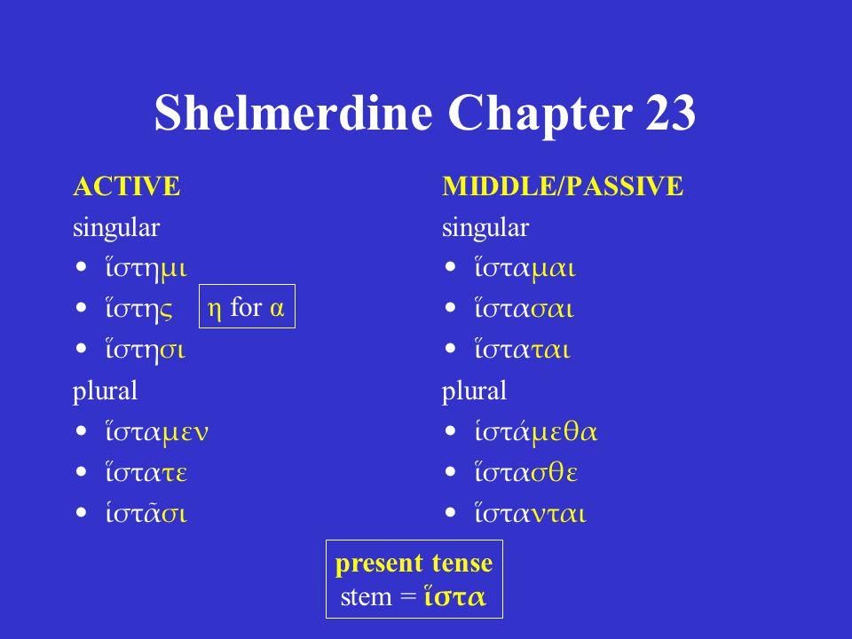 Shelmerdine Chapter 23 ACTIVE singular ἵστημι ἵστης ἵστησι plural ἵσταμεν ἵστατε ἱστᾶσι MIDDLE/PASSIVE singular ἵσταμαι ἵστασαι ἵσταται plural ἱστάμεθα ἵστασθε ἵστανται present tense stem = ἵστα η for α