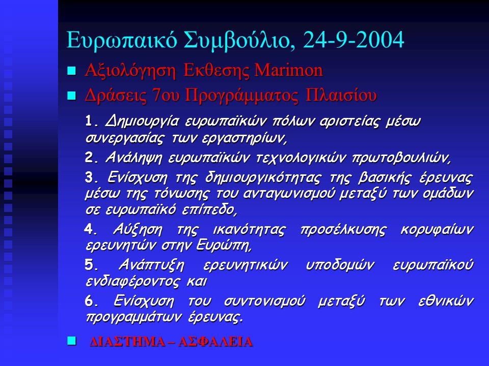Ευρωπαικό Συμβούλιο, 24-9-2004 Αξιολόγηση Εκθεσης Marimon Αξιολόγηση Εκθεσης Marimon Δράσεις 7ου Προγράμματος Πλαισίου Δράσεις 7ου Προγράμματος Πλαισίου 1.
