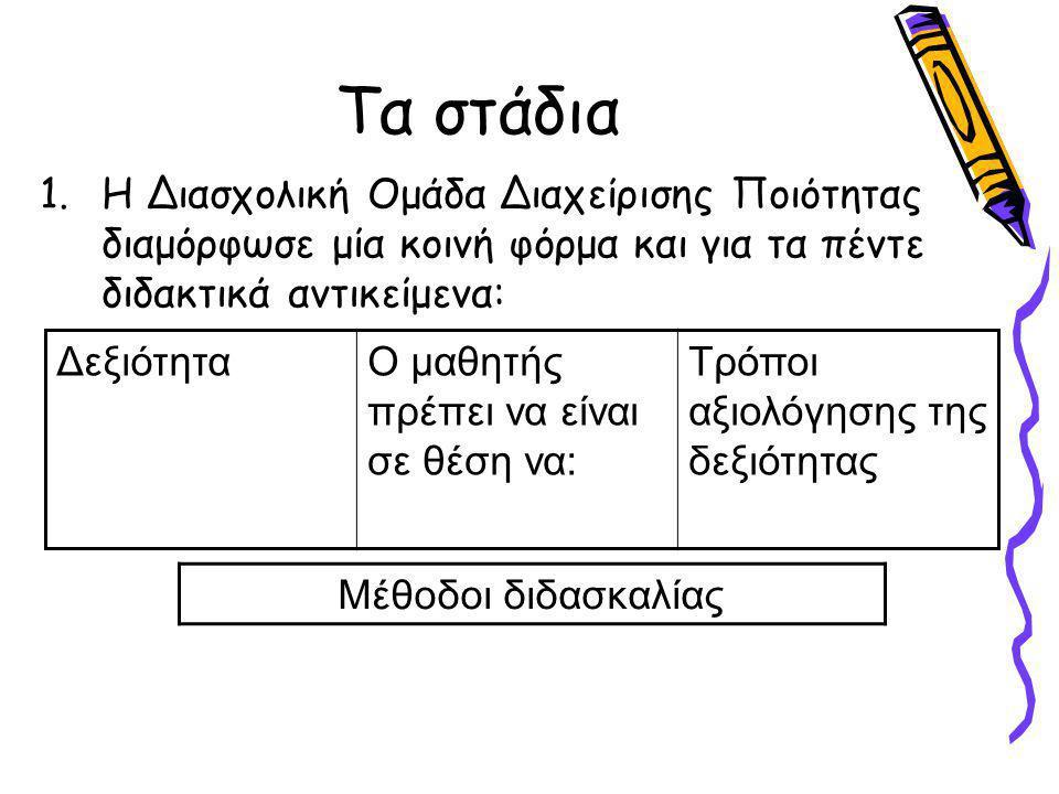 Τα στάδια ΔεξιότηταΟ μαθητής πρέπει να είναι σε θέση να: Τρόποι αξιολόγησης της δεξιότητας 1.Η Διασχολική Ομάδα Διαχείρισης Ποιότητας διαμόρφωσε μία κοινή φόρμα και για τα πέντε διδακτικά αντικείμενα: Μέθοδοι διδασκαλίας