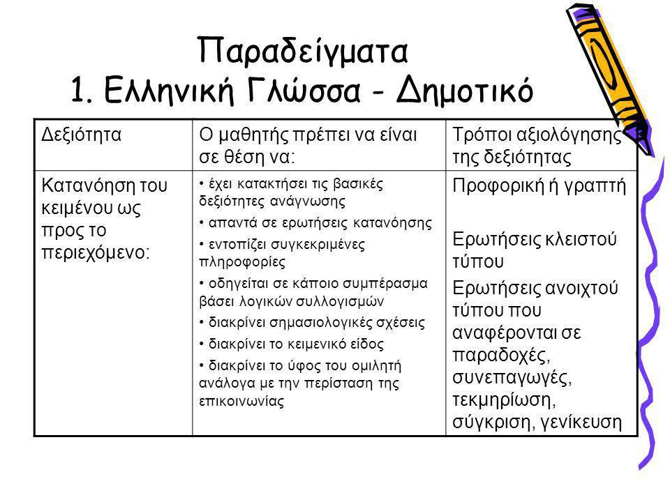 Παραδείγματα 1.