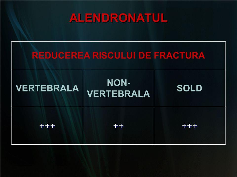 ALENDRONATUL REDUCEREA RISCULUI DE FRACTURA VERTEBRALA NON- VERTEBRALA SOLD ++++++++