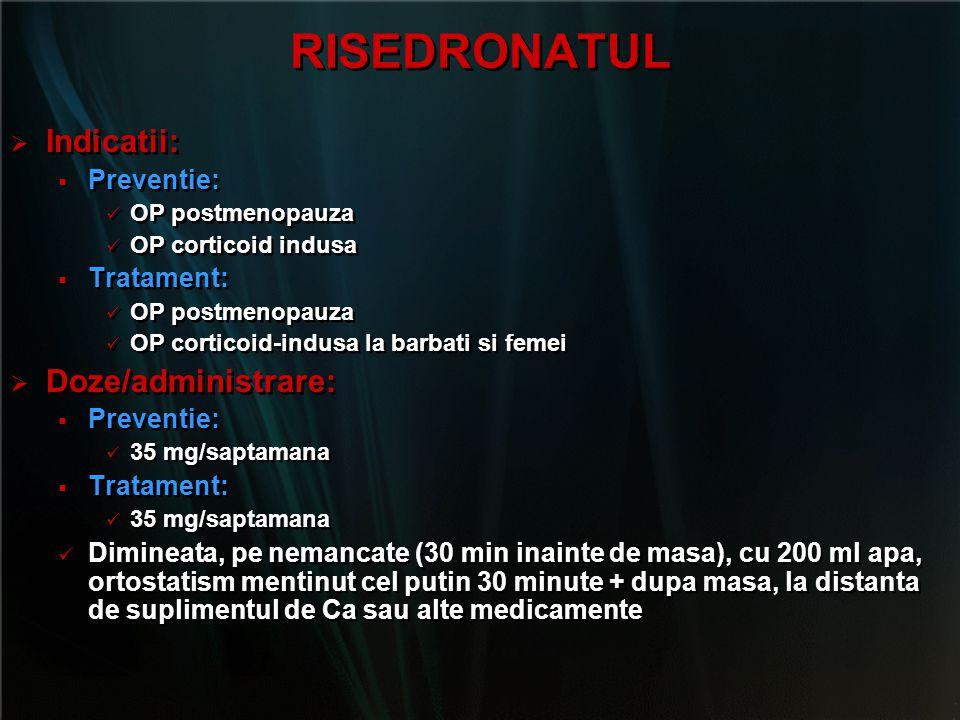 RISEDRONATUL   Indicatii:   Preventie: OP postmenopauza OP corticoid indusa   Tratament: OP postmenopauza OP corticoid-indusa la barbati si feme