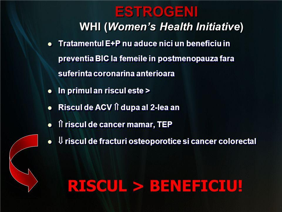 ESTROGENI WHI (Women's Health Initiative) Tratamentul E+P nu aduce nici un beneficiu in preventia BIC la femeile in postmenopauza fara suferinta coron