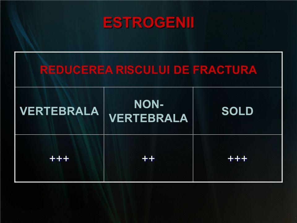 ESTROGENII REDUCEREA RISCULUI DE FRACTURA VERTEBRALA NON- VERTEBRALA SOLD ++++++++
