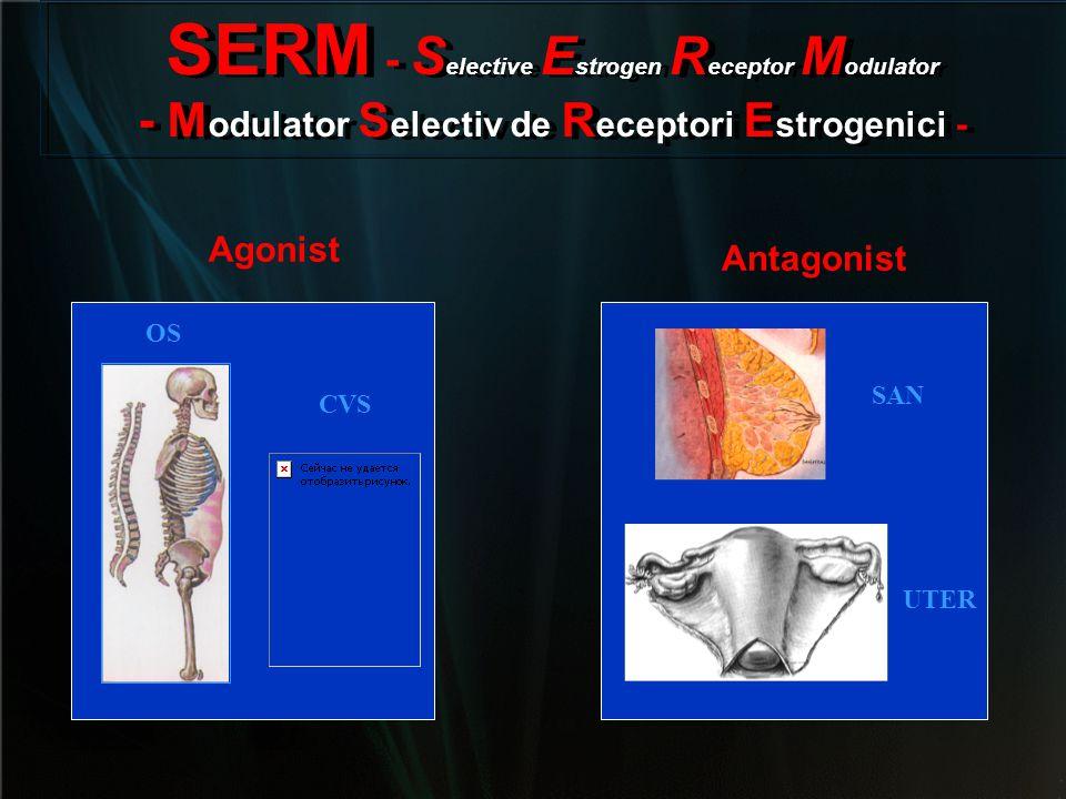 SERM - S elective E strogen R eceptor M odulator - M odulator S electiv de R eceptori E strogenici - SERM - S elective E strogen R eceptor M odulator