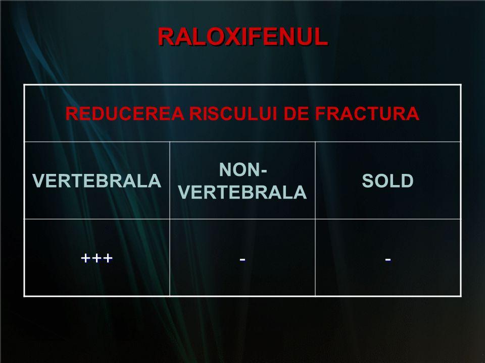RALOXIFENUL REDUCEREA RISCULUI DE FRACTURA VERTEBRALA NON- VERTEBRALA SOLD +++--