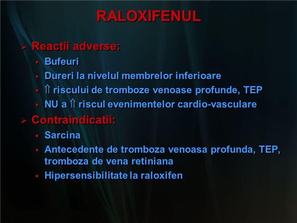 RALOXIFENUL   Reactii adverse:   Bufeuri   Dureri la nivelul membrelor inferioare    riscului de tromboze venoase profunde, TEP   NU a  ri