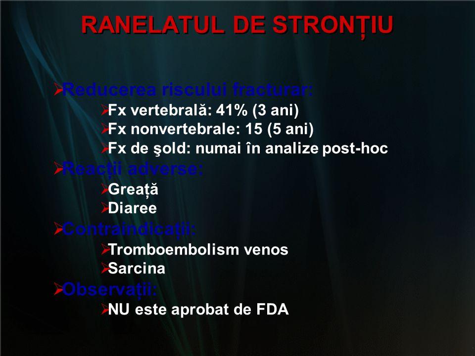 RANELATUL DE STRONŢIU  Reducerea riscului fracturar:  Fx vertebrală: 41% (3 ani)  Fx nonvertebrale: 15 (5 ani)  Fx de şold: numai în analize post-