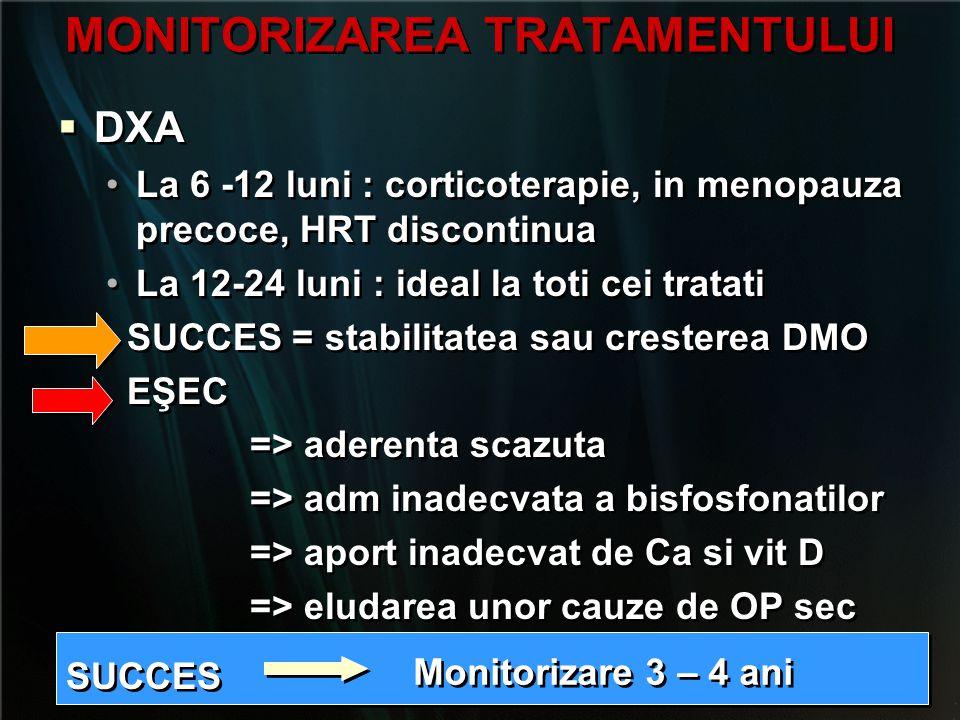 MONITORIZAREA TRATAMENTULUI   DXA La 6 -12 luni : corticoterapie, in menopauza precoce, HRT discontinua La 12-24 luni : ideal la toti cei tratati SU