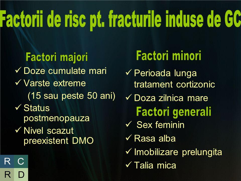 Doze cumulate mari Varste extreme (15 sau peste 50 ani) Status postmenopauza Nivel scazut preexistent DMO Perioada lunga tratament cortizonic Doza zil