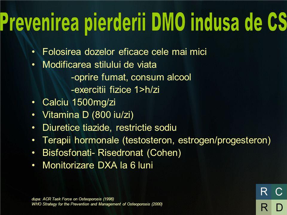 Folosirea dozelor eficace cele mai mici Modificarea stilului de viata -oprire fumat, consum alcool -exercitii fizice 1>h/zi Calciu 1500mg/zi Vitamina