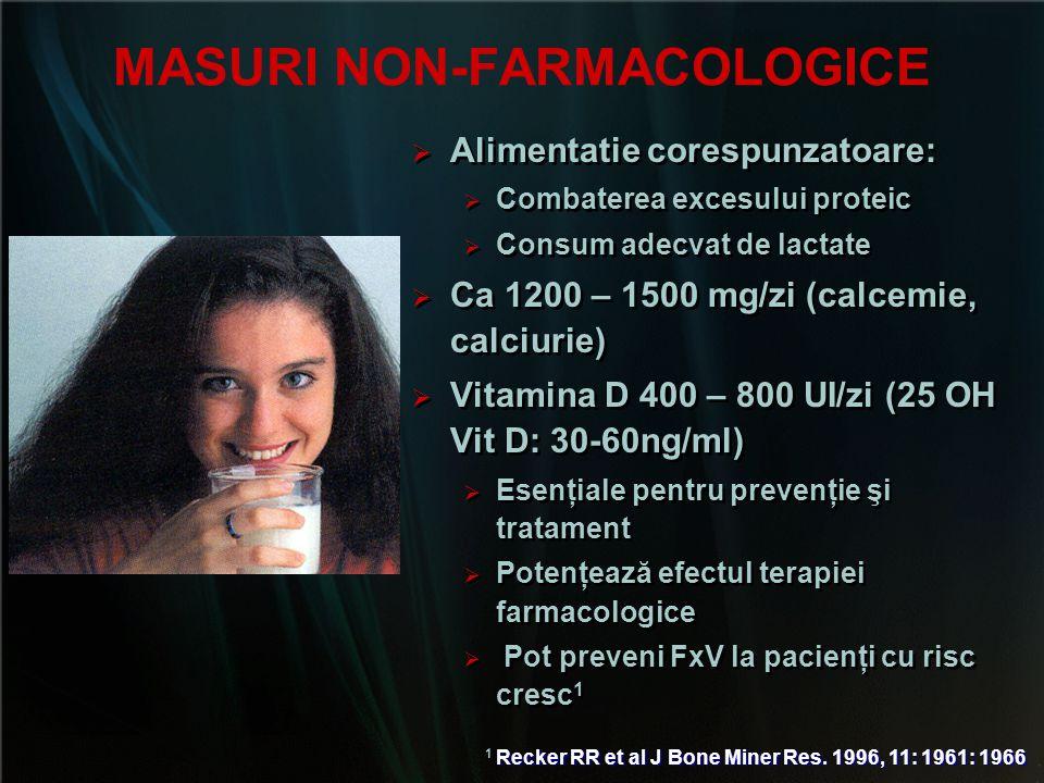 MASURI NON-FARMACOLOGICE   Alimentatie corespunzatoare:   Combaterea excesului proteic   Consum adecvat de lactate   Ca 1200 – 1500 mg/zi (cal
