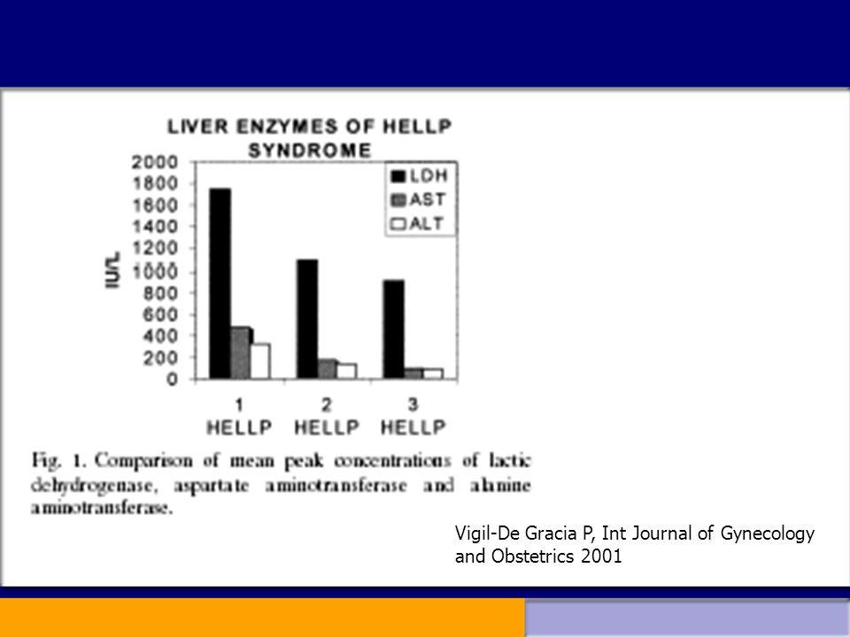Vigil-De Gracia P, Int Journal of Gynecology and Obstetrics 2001