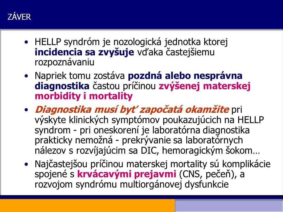 ZÁVER HELLP syndróm je nozologická jednotka ktorej incidencia sa zvyšuje vďaka častejšiemu rozpoznávaniu Napriek tomu zostáva pozdná alebo nesprávna d