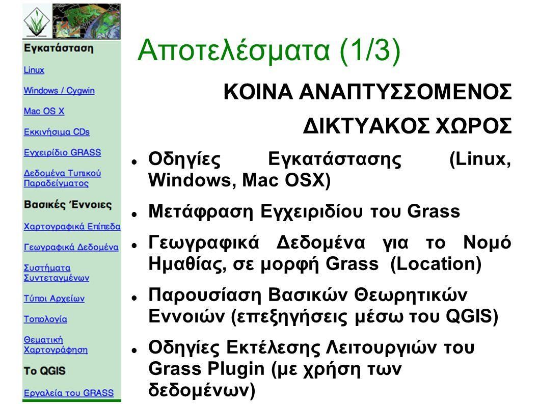 ΚΟΙΝΑ ΑΝΑΠΤΥΣΣΟΜΕΝΟΣ ΔΙΚΤΥΑΚΟΣ ΧΩΡΟΣ Οδηγίες Εγκατάστασης (Linux, Windows, Mac OSX) Μετάφραση Εγχειριδίου του Grass Γεωγραφικά Δεδομένα για το Νομό Η