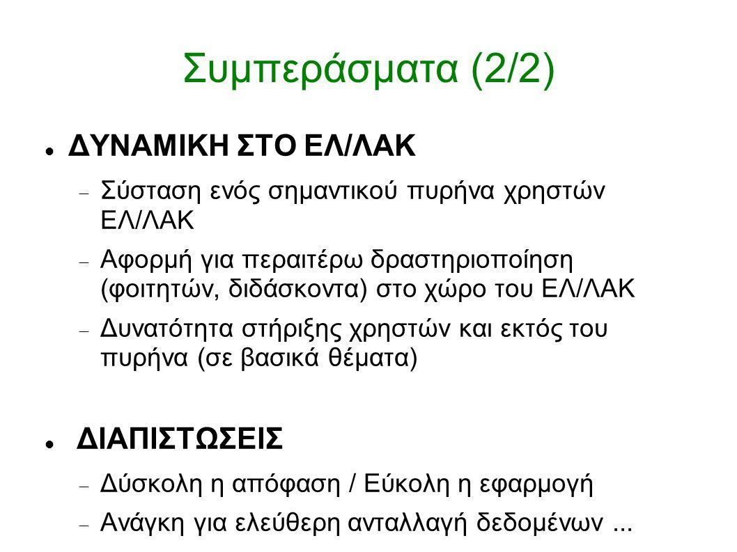 Συμπεράσματα (2/2) ΔΥΝΑΜΙΚΗ ΣΤΟ ΕΛ/ΛΑΚ  Σύσταση ενός σημαντικού πυρήνα χρηστών ΕΛ/ΛΑΚ  Αφορμή για περαιτέρω δραστηριοποίηση (φοιτητών, διδάσκοντα)