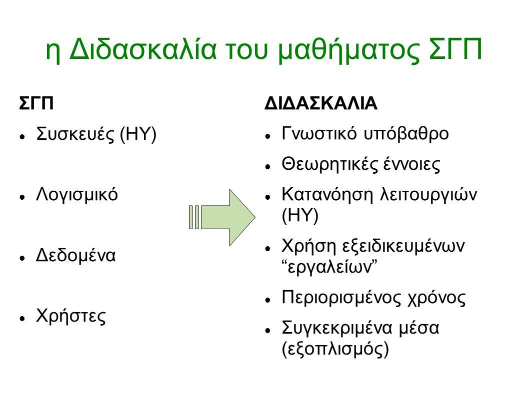 """η Διδασκαλία του μαθήματος ΣΓΠ ΔΙΔΑΣΚΑΛΙΑ Γνωστικό υπόβαθρο Θεωρητικές έννοιες Κατανόηση λειτουργιών (ΗΥ) Χρήση εξειδικευμένων """"εργαλείων"""" Περιορισμέ"""