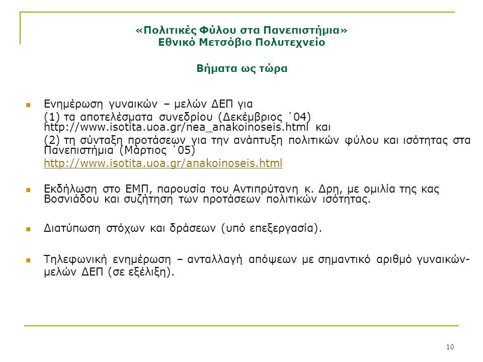 10 Βήματα ως τώρα Ενημέρωση γυναικών – μελών ΔΕΠ για (1) τα αποτελέσματα συνεδρίου (Δεκέμβριος ΄04) http://www.isotita.uoa.gr/nea_anakoinoseis.html και (2) τη σύνταξη προτάσεων για την ανάπτυξη πολιτικών φύλου και ισότητας στα Πανεπιστήμια (Μάρτιος ΄05) http://www.isotita.uoa.gr/anakoinoseis.html Εκδήλωση στο ΕΜΠ, παρουσία του Αντιπρύτανη κ.