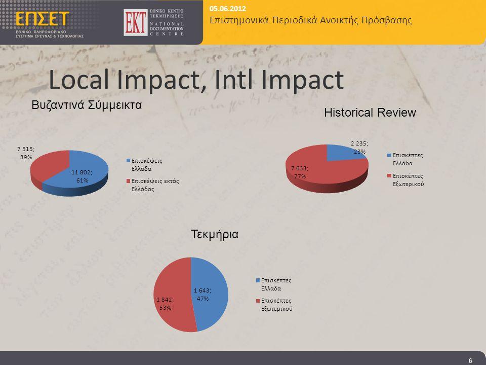05.06.2012 Επιστημονικά Περιοδικά Ανοικτής Πρόσβασης Local Impact, Intl Impact 6 Βυζαντινά Σύμμεικτα Historical Review Τεκμήρια