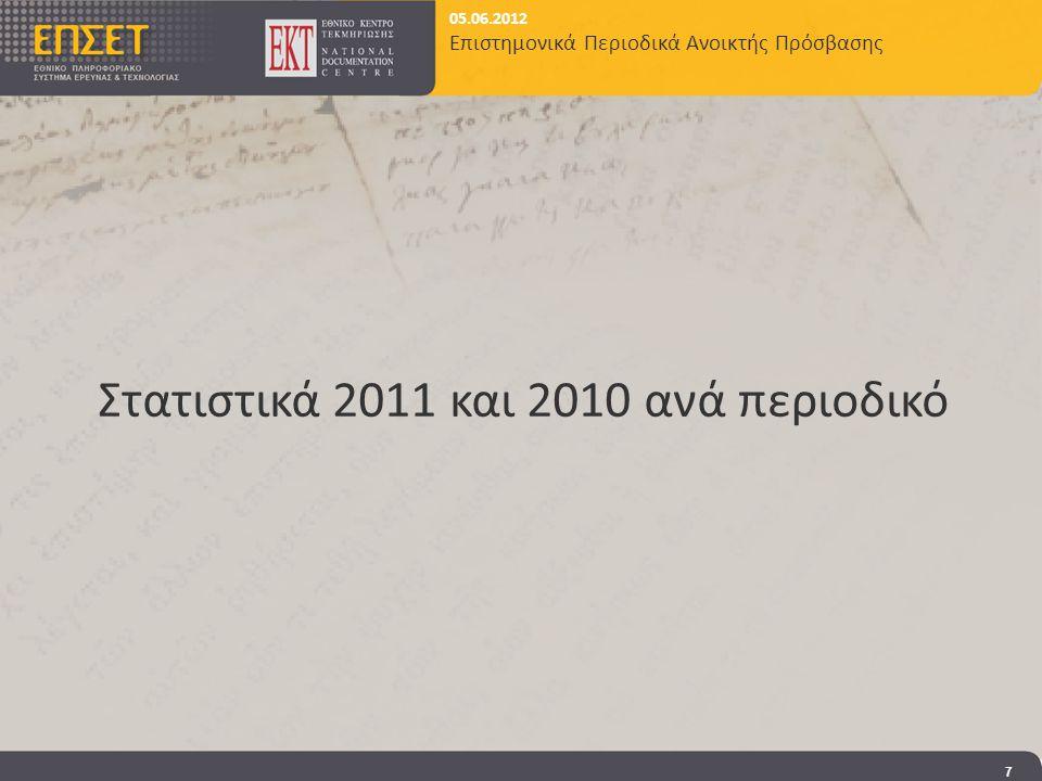05.06.2012 Επιστημονικά Περιοδικά Ανοικτής Πρόσβασης Στατιστικά 2011 και 2010 ανά περιοδικό 7