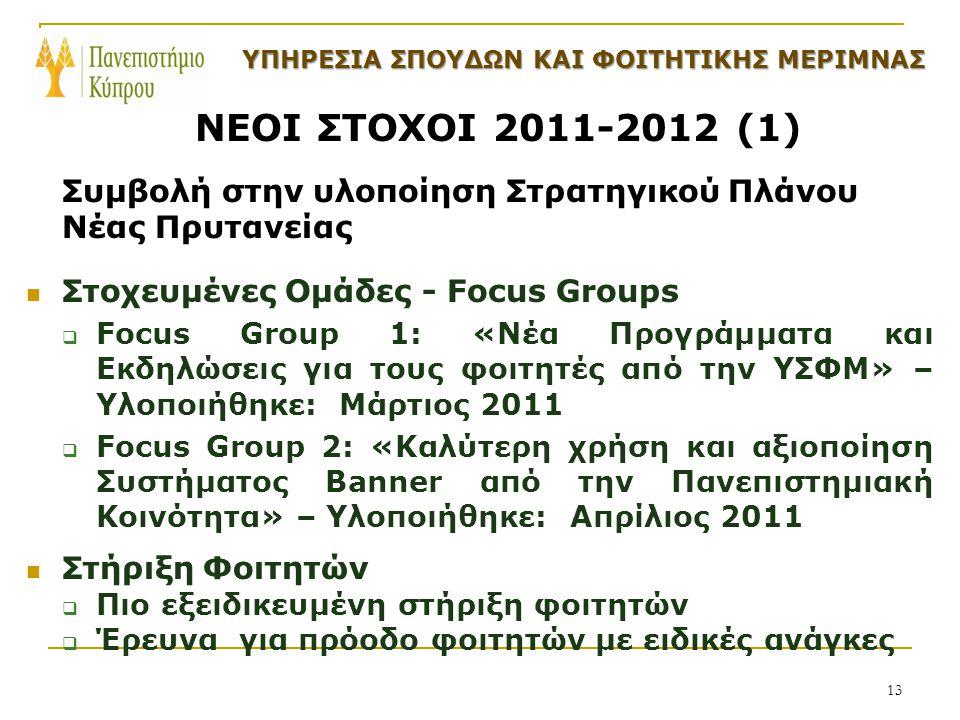 13 ΝΕΟΙ ΣΤΟΧΟΙ 2011-2012 (1) Συμβολή στην υλοποίηση Στρατηγικού Πλάνου Νέας Πρυτανείας Στοχευμένες Ομάδες - Focus Groups  Focus Group 1: «Νέα Προγράμματα και Εκδηλώσεις για τους φοιτητές από την ΥΣΦΜ» – Υλοποιήθηκε: Μάρτιος 2011  Focus Group 2: «Καλύτερη χρήση και αξιοποίηση Συστήματος Banner από την Πανεπιστημιακή Κοινότητα» – Υλοποιήθηκε: Απρίλιος 2011 Στήριξη Φοιτητών  Πιο εξειδικευμένη στήριξη φοιτητών  Έρευνα για πρόοδο φοιτητών με ειδικές ανάγκες ΥΠΗΡΕΣΙΑ ΣΠΟΥΔΩΝ ΚΑΙ ΦΟΙΤΗΤΙΚΗΣ ΜΕΡΙΜΝΑΣ ΥΠΗΡΕΣΙΑ ΣΠΟΥΔΩΝ ΚΑΙ ΦΟΙΤΗΤΙΚΗΣ ΜΕΡΙΜΝΑΣ