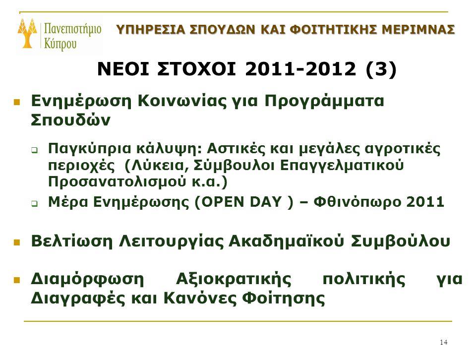 14 ΝΕΟΙ ΣΤΟΧΟΙ 2011-2012 (3) Ενημέρωση Κοινωνίας για Προγράμματα Σπουδών  Παγκύπρια κάλυψη: Αστικές και μεγάλες αγροτικές περιοχές (Λύκεια, Σύμβουλοι Επαγγελματικού Προσανατολισμού κ.α.)  Μέρα Ενημέρωσης (OPEN DAY ) – Φθινόπωρο 2011 Βελτίωση Λειτουργίας Ακαδημαϊκού Συμβούλου Διαμόρφωση Αξιοκρατικής πολιτικής για Διαγραφές και Κανόνες Φοίτησης ΥΠΗΡΕΣΙΑ ΣΠΟΥΔΩΝ ΚΑΙ ΦΟΙΤΗΤΙΚΗΣ ΜΕΡΙΜΝΑΣ ΥΠΗΡΕΣΙΑ ΣΠΟΥΔΩΝ ΚΑΙ ΦΟΙΤΗΤΙΚΗΣ ΜΕΡΙΜΝΑΣ