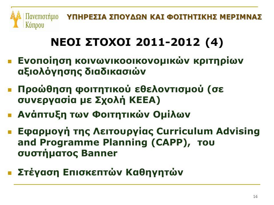 16 ΝΕΟΙ ΣΤΟΧΟΙ 2011-2012 (4) Ενοποίηση κοινωνικοοικονομικών κριτηρίων αξιολόγησης διαδικασιών Προώθηση φοιτητικού εθελοντισμού (σε συνεργασία με Σχολή ΚΕΕΑ) Ανάπτυξη των Φοιτητικών Ομίλων Εφαρμογή της Λειτουργίας Curriculum Advising and Programme Planning (CAPP), του συστήματος Banner Στέγαση Επισκεπτών Καθηγητών ΥΠΗΡΕΣΙΑ ΣΠΟΥΔΩΝ ΚΑΙ ΦΟΙΤΗΤΙΚΗΣ ΜΕΡΙΜΝΑΣ ΥΠΗΡΕΣΙΑ ΣΠΟΥΔΩΝ ΚΑΙ ΦΟΙΤΗΤΙΚΗΣ ΜΕΡΙΜΝΑΣ