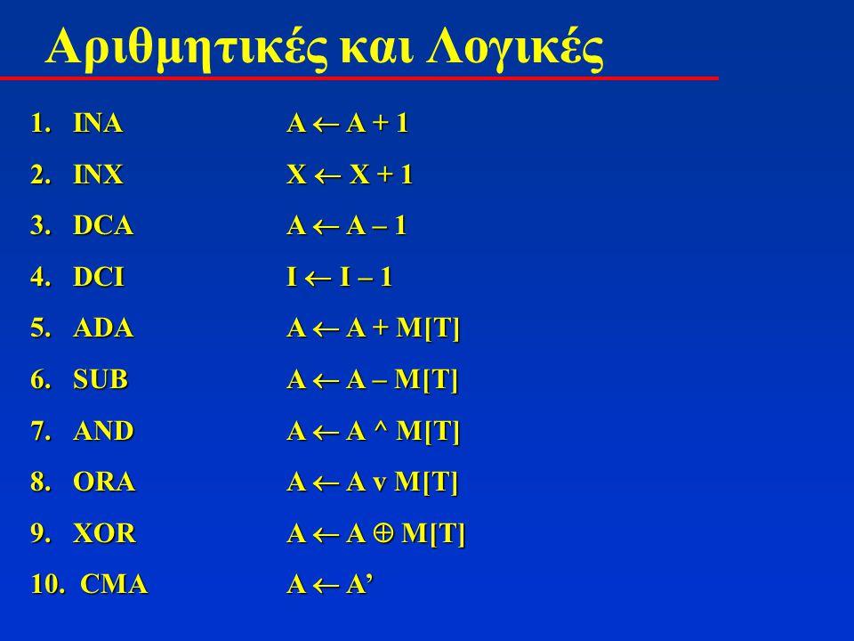 Αριθμητικές και Λογικές 1.INAA  A + 1 2.INXX  X + 1 3.DCAΑ  Α – 1 4.DCII  I – 1 5.ADAA  A + M[T] 6.SUBA  A – M[T] 7.ANDA  A ^ M[T] 8.ORAA  A v M[T] 9.XORA  A  M[T] 10.