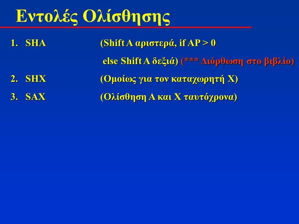 Εντολές Ολίσθησης 1.SHA(Shift A αριστερά, if AP > 0 else Shift A δεξιά) (*** Διόρθωση στο βιβλίο) else Shift A δεξιά) (*** Διόρθωση στο βιβλίο) 2.SHX(Ομοίως για τον καταχωρητή Χ) 3.SAX(Ολίσθηση Α και Χ ταυτόχρονα)