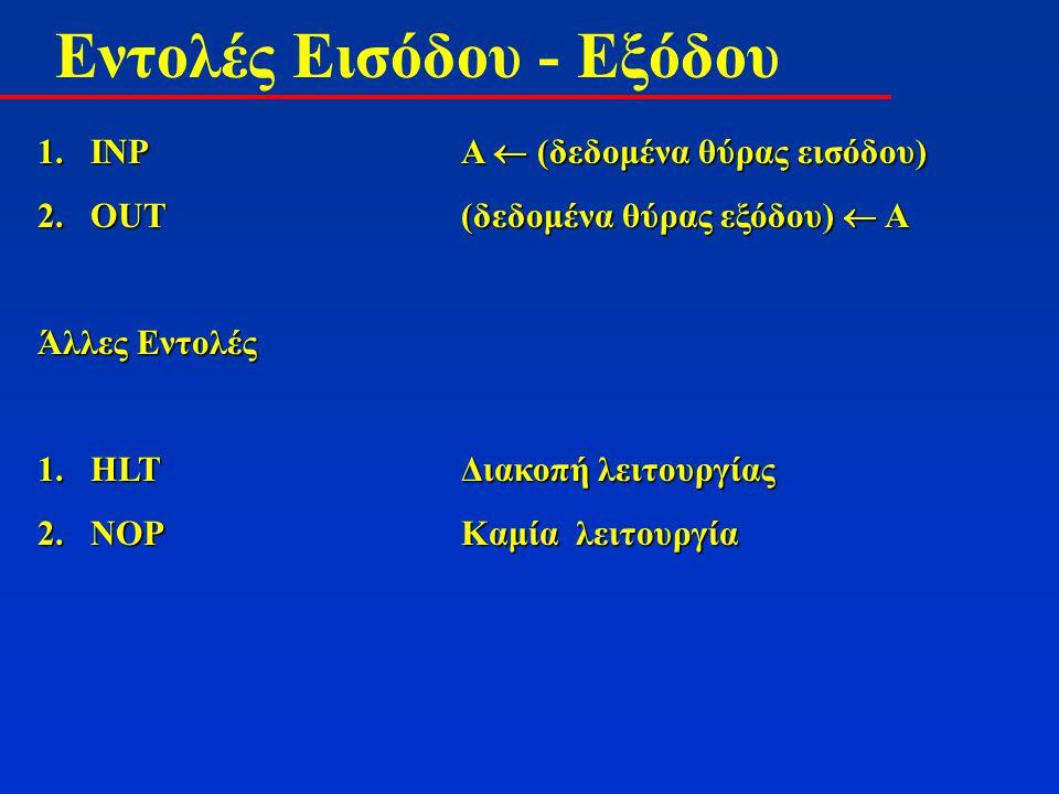 Εντολές Εισόδου - Εξόδου 1.ΙΝPA  (δεδομένα θύρας εισόδου) 2.OUT(δεδομένα θύρας εξόδου)  Α Άλλες Εντολές 1.ΗLTΔιακοπή λειτουργίας 2.ΝΟPΚαμία λειτουργ