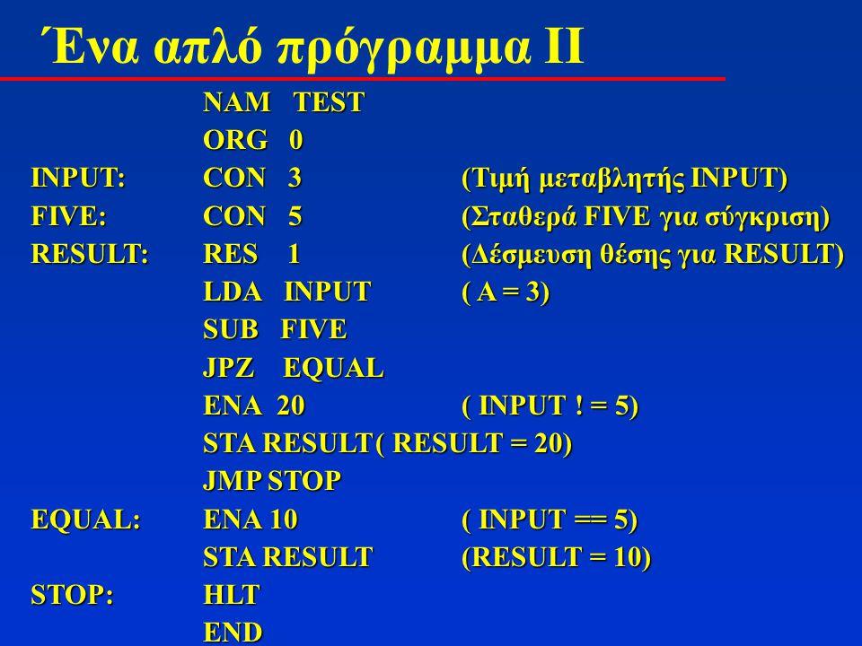 Ένα απλό πρόγραμμα II NAM TEST ORG0 INPUT:CON 3(Τιμή μεταβλητής INPUT) FIVE:CON 5(Σταθερά FIVE για σύγκριση) RESULT:RES 1(Δέσμευση θέσης για RESULT) LDA INPUT( A = 3) SUB FIVE JPZ EQUAL ENA 20( INPUT .