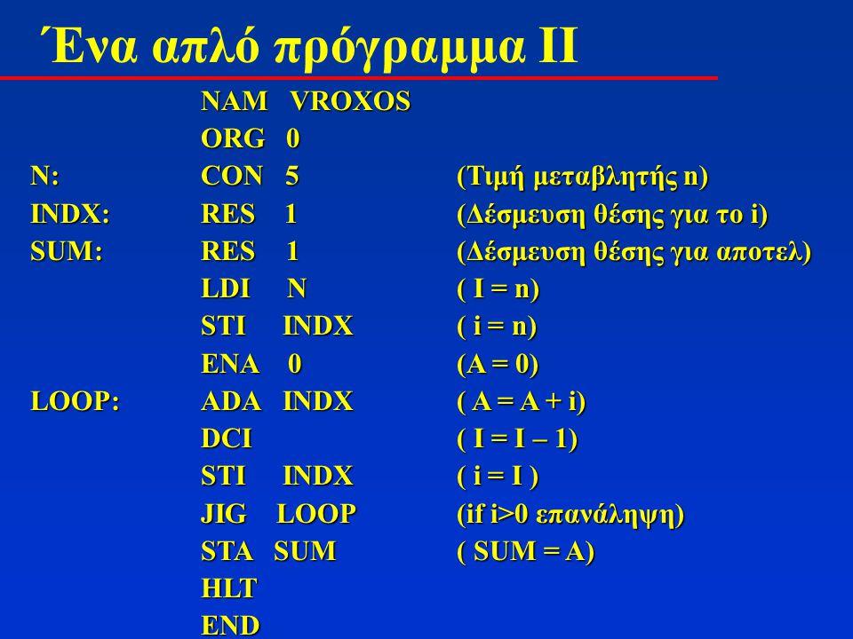 Ένα απλό πρόγραμμα II NAM VROXOS ORG0 N:CON 5(Τιμή μεταβλητής n) INDX:RES 1(Δέσμευση θέσης για το i) SUM:RES1(Δέσμευση θέσης για αποτελ) LDI N( Ι = n) STI INDX( i = n) ENA 0(A = 0) LOOP: ADA INDX( A = A + i) DCI( Ι = Ι – 1) STI INDX( i = Ι ) JIG LOOP(if i>0 επανάληψη) STA SUM( SUM = A) HLTEND