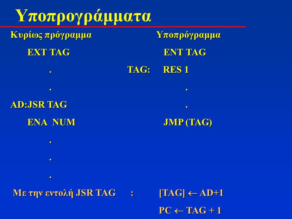Υποπρογράμματα Κυρίως πρόγραμμαΥποπρόγραμμα EXT TAG ENT TAG EXT TAG ENT TAG.TAG: RES 1.TAG: RES 1.... AD:JSR ΤΑG. ENA NUM JMP (TAG) ENA NUM JMP (TAG).