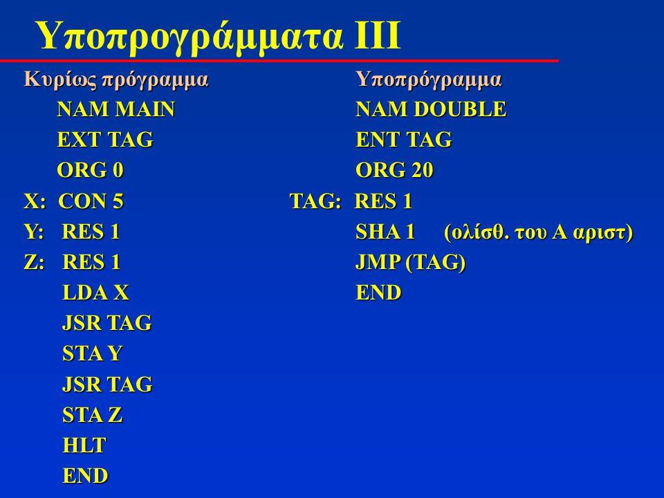 Υποπρογράμματα ΙΙΙ Κυρίως πρόγραμμαΥποπρόγραμμα ΝΑΜ ΜΑΙΝΝΑΜ DOUBLE ΝΑΜ ΜΑΙΝΝΑΜ DOUBLE EXT TAG ENT TAG EXT TAG ENT TAG ORG 0ORG 20 ORG 0ORG 20 X: CON 5TAG: RES 1 Y: RES 1SHA 1 (ολίσθ.