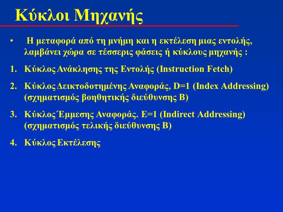 Συμβολική Γλώσσα TRN Οι εντολές και οι ψευδοεντολές της συμβολικής γλώσσας αποτελούνται εν γένει από τέσσερα τμήματα: ΕΠΙΓΡΑΦΗ: ΛΕΙΤΟΥΡΓΙΑ ΔΙΕΥΘΥΝΣΗ ΣΧΟΛΙΑ Επιγραφή: Ορισμός συμβολικών ονομάτων Λειτουργία: Συμβολικό όνομα εντολής ή ψευδοεντολής Διεύθυνση: - συμβολικό όνομα - ένας αριθμός (-4096..4095, $1310 MSB 0 ή 1) - σύμβολο * - συνδυασμός των ανωτέρω σε παραστάσεις Σχόλια:Αγνοούνται από το συμβολομεταφραστή