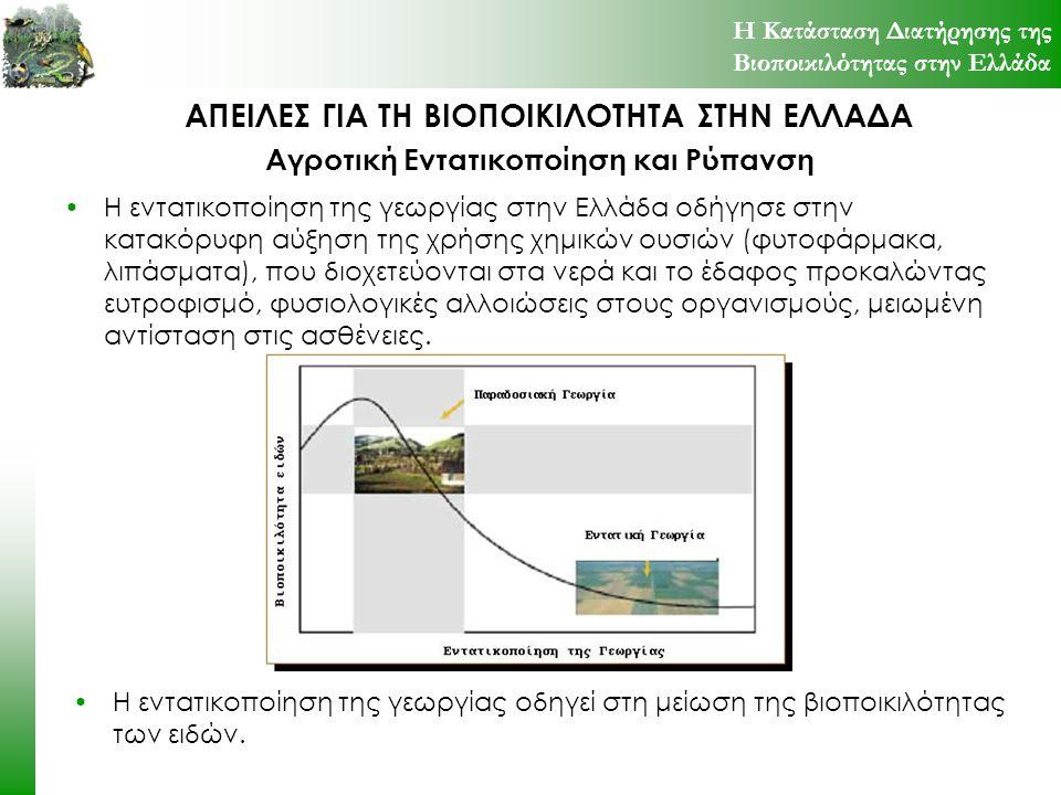 ΑΠΕΙΛΕΣ ΓΙΑ ΤΗ ΒΙΟΠΟΙΚΙΛΟΤΗΤΑ ΣΤΗΝ ΕΛΛΑΔΑ Η εντατικοποίηση της γεωργίας στην Ελλάδα οδήγησε στην κατακόρυφη αύξηση της χρήσης χημικών ουσιών (φυτοφάρμ