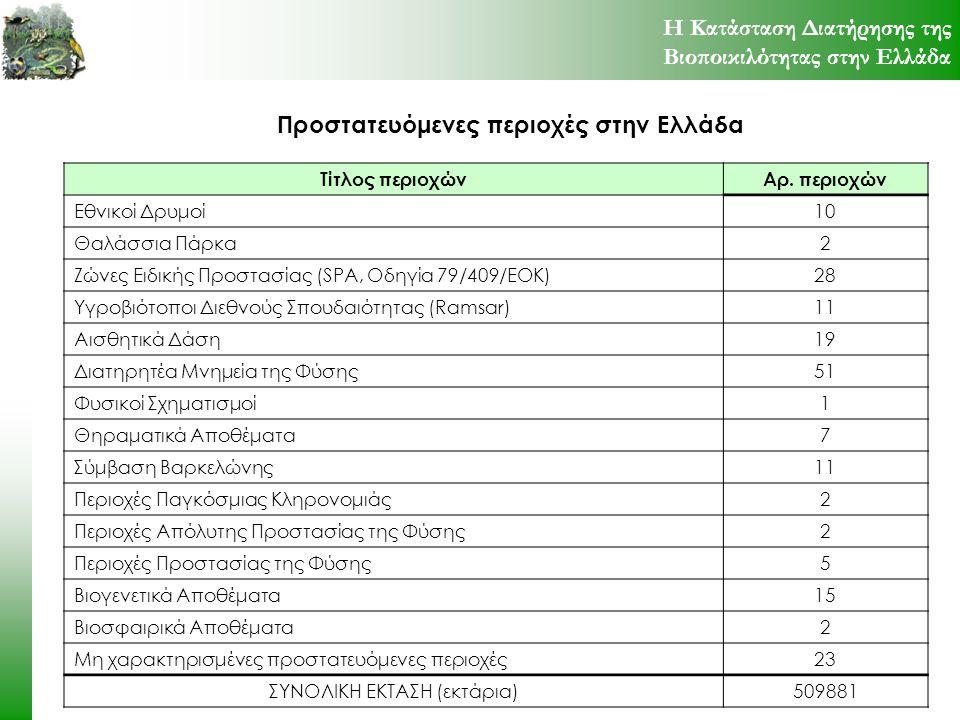 Η Κατάσταση Διατήρησης της Βιοποικιλότητας στην Ελλάδα Τίτλος περιοχώνΑρ. περιοχών Εθνικοί Δρυμοί10 Θαλάσσια Πάρκα2 Ζώνες Ειδικής Προστασίας (SPA, Οδη