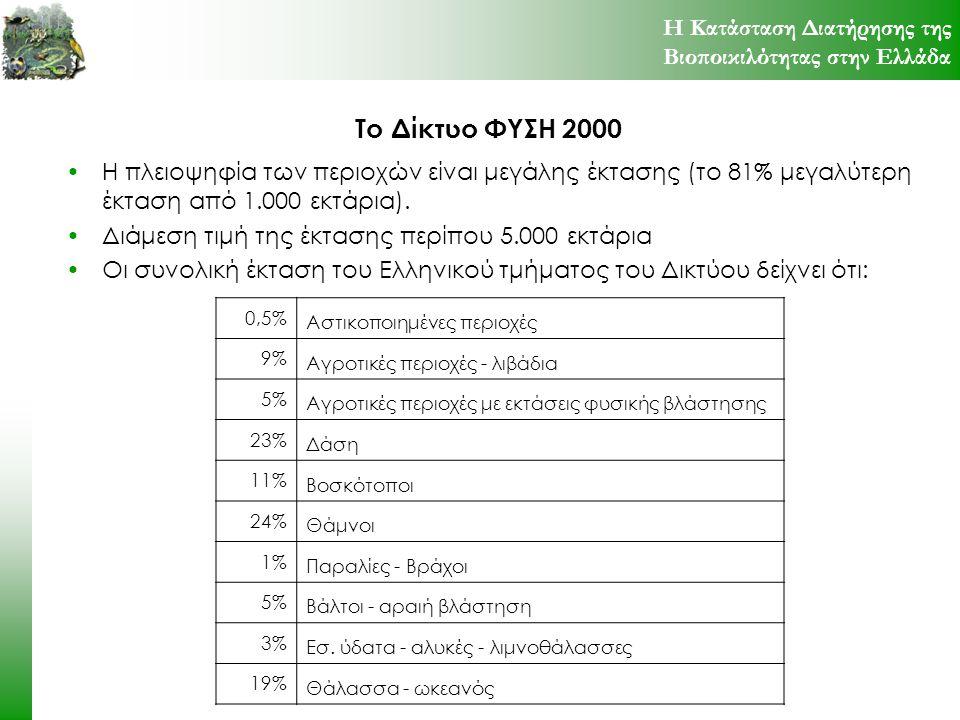0,5% Αστικοποιημένες περιοχές 9% Αγροτικές περιοχές - λιβάδια 5% Αγροτικές περιοχές με εκτάσεις φυσικής βλάστησης 23% Δάση 11% Βοσκότοποι 24% Θάμνοι 1