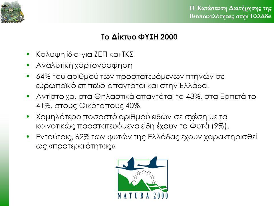 Κάλυψη ίδια για ΖΕΠ και ΤΚΣ Αναλυτική χαρτογράφηση 64% του αριθμού των προστατευόμενων πτηνών σε ευρωπαϊκό επίπεδο απαντάται και στην Ελλάδα. Αντίστοι