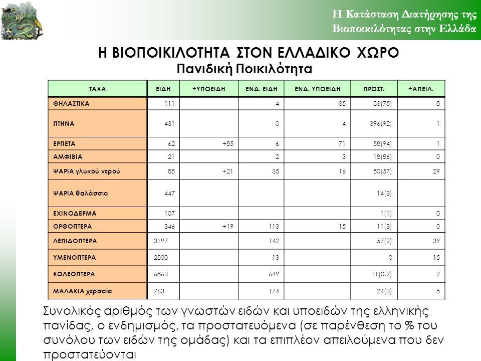 Η ΒΙΟΠΟΙΚΙΛΟΤΗΤΑ ΣΤΟΝ ΕΛΛΑΔΙΚΟ ΧΩΡΟ Συνολικός αριθμός των γνωστών ειδών και υποειδών της ελληνικής πανίδας, ο ενδημισμός, τα προστατευόμενα (σε παρένθ