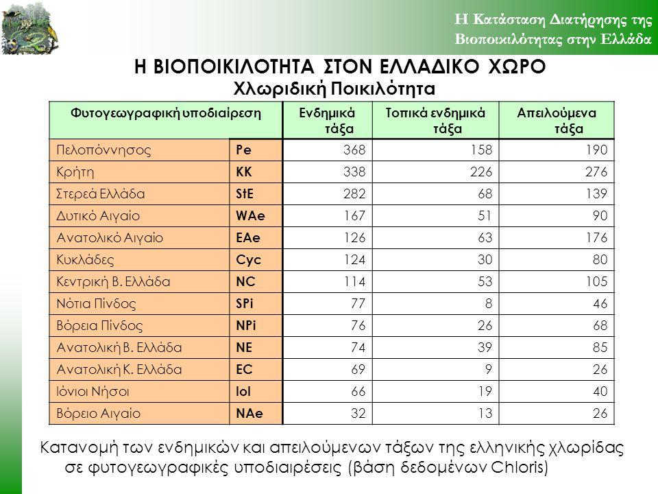 Η ΒΙΟΠΟΙΚΙΛΟΤΗΤΑ ΣΤΟΝ ΕΛΛΑΔΙΚΟ ΧΩΡΟ Κατανομή των ενδημικών και απειλούμενων τάξων της ελληνικής χλωρίδας σε φυτογεωγραφικές υποδιαιρέσεις (βάση δεδομέ