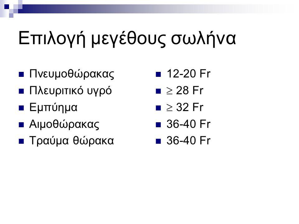 Επιλογή μεγέθους σωλήνα Πνευμοθώρακας Πλευριτικό υγρό Εμπύημα Αιμοθώρακας Τραύμα θώρακα 12-20 Fr  28 Fr  32 Fr 36-40 Fr