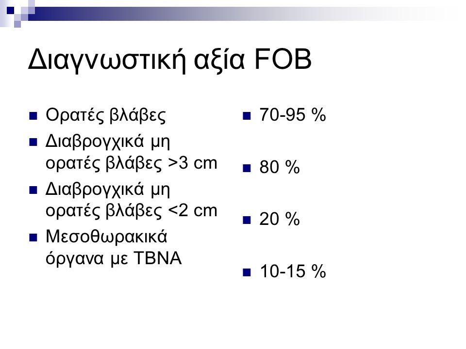 Διαγνωστική αξία FOB Ορατές βλάβες Διαβρογχικά μη ορατές βλάβες >3 cm Διαβρογχικά μη ορατές βλάβες <2 cm Μεσοθωρακικά όργανα με TBNA 70-95 % 80 % 20 % 10-15 %