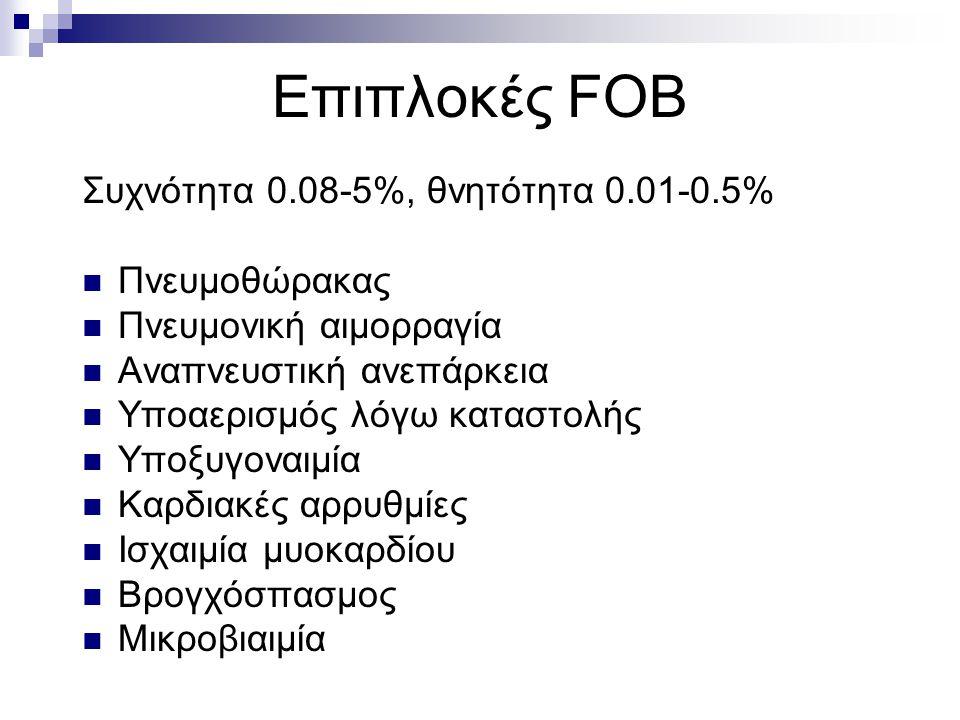 Επιπλοκές FOB Συχνότητα 0.08-5%, θνητότητα 0.01-0.5% Πνευμοθώρακας Πνευμονική αιμορραγία Αναπνευστική ανεπάρκεια Υποαερισμός λόγω καταστολής Υποξυγοναιμία Καρδιακές αρρυθμίες Ισχαιμία μυοκαρδίου Βρογχόσπασμος Μικροβιαιμία