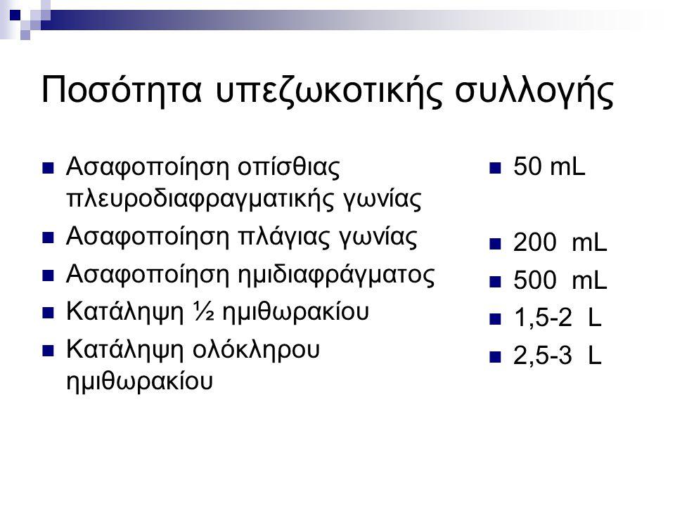 Ποσότητα υπεζωκοτικής συλλογής Ασαφοποίηση οπίσθιας πλευροδιαφραγματικής γωνίας Ασαφοποίηση πλάγιας γωνίας Ασαφοποίηση ημιδιαφράγματος Κατάληψη ½ ημιθωρακίου Κατάληψη ολόκληρου ημιθωρακίου 50 mL 200 mL 500 mL 1,5-2 L 2,5-3 L