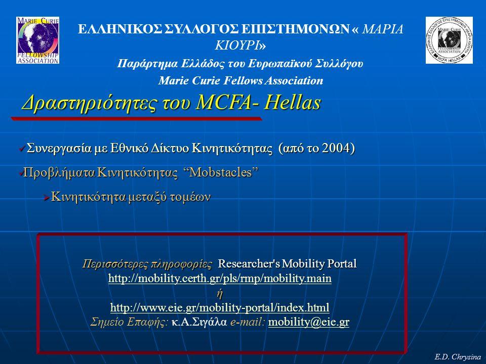 ΕΛΛΗΝΙΚΟΣ ΣΥΛΛΟΓΟΣ ΕΠΙΣΤΗΜΟΝΩΝ « ΜΑΡΙΑ ΚΙΟΥΡΙ» Παράρτημα Ελλάδος του Ευρωπαϊκού Συλλόγου Marie Curie Fellows Association E.D. Chrysina Συνεργασία με Ε