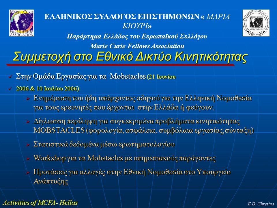 ΕΛΛΗΝΙΚΟΣ ΣΥΛΛΟΓΟΣ ΕΠΙΣΤΗΜΟΝΩΝ « ΜΑΡΙΑ ΚΙΟΥΡΙ» Παράρτημα Ελλάδος του Ευρωπαϊκού Συλλόγου Marie Curie Fellows Association E.D. Chrysina Activities of M