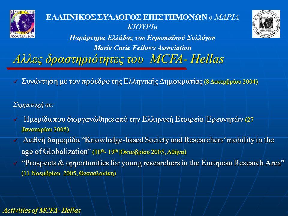 ΕΛΛΗΝΙΚΟΣ ΣΥΛΛΟΓΟΣ ΕΠΙΣΤΗΜΟΝΩΝ « ΜΑΡΙΑ ΚΙΟΥΡΙ» Παράρτημα Ελλάδος του Ευρωπαϊκού Συλλόγου Marie Curie Fellows Association Αλλες δραστηριότητες του MCFA- Hellas Συνάντηση με τον πρόεδρο της Ελληνικής Δημοκρατίας (8 Δεκεμβρίου 2004) Συνάντηση με τον πρόεδρο της Ελληνικής Δημοκρατίας (8 Δεκεμβρίου 2004) Συμμετοχή σε: Ημερίδα που διοργανώθηκε από την Ελληνική Εταιρεία  Ερευνητών (27  Ιανουαρίου 2005) Ημερίδα που διοργανώθηκε από την Ελληνική Εταιρεία  Ερευνητών (27  Ιανουαρίου 2005) Διεθνή διημερίδα Knowledge-based Society and Researchers' mobility in the age of Globalization (18 th - 19 th  Οκτωβρίου 2005, Αθήνα) Διεθνή διημερίδα Knowledge-based Society and Researchers' mobility in the age of Globalization (18 th - 19 th  Οκτωβρίου 2005, Αθήνα) Prospects & opportunities for young researchers in the European Research Area (11 Νοεμβρίου 2005, Θεσσαλονίκη) Prospects & opportunities for young researchers in the European Research Area (11 Νοεμβρίου 2005, Θεσσαλονίκη) Activities of MCFA- Hellas