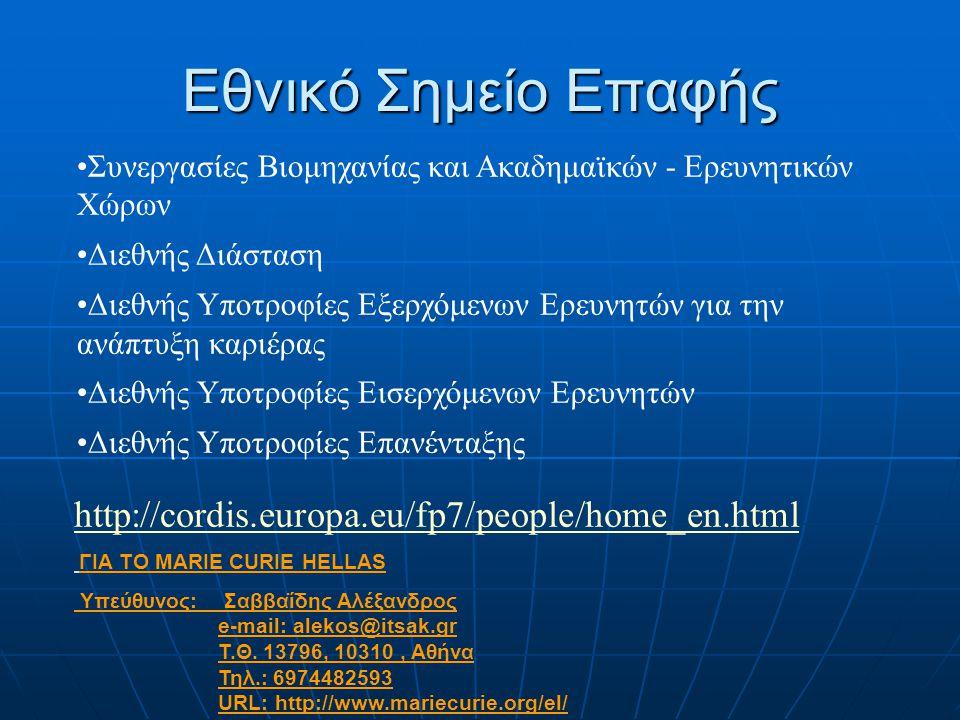 Εθνικό Σημείο Επαφής Συνεργασίες Βιομηχανίας και Ακαδημαϊκών - Ερευνητικών Χώρων Διεθνής Διάσταση Διεθνής Υποτροφίες Εξερχόμενων Ερευνητών για την ανάπτυξη καριέρας Διεθνής Υποτροφίες Εισερχόμενων Ερευνητών Διεθνής Υποτροφίες Επανένταξης http://cordis.europa.eu/fp7/people/home_en.html ΓΙΑ ΤΟ MARIE CURIE HELLAS Υπεύθυνος: Σαββαΐδης Αλέξανδρος e-mail: alekos@itsak.gr Τ.Θ.